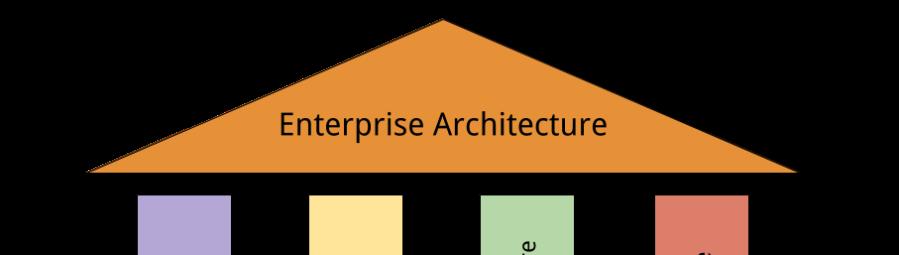 enterprise-architecture-drawing-title