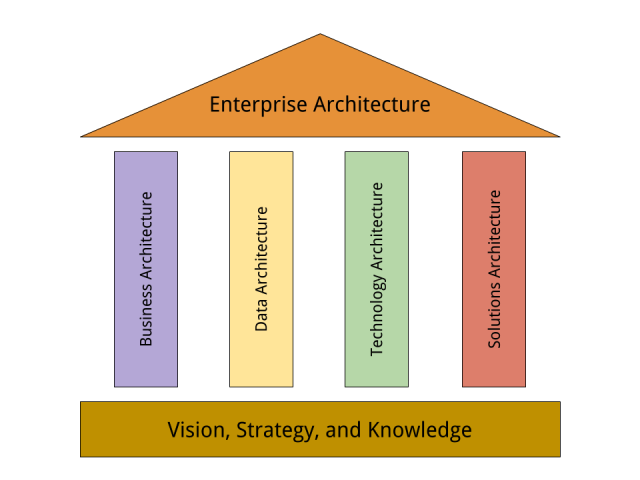enterprise-architecture-drawing